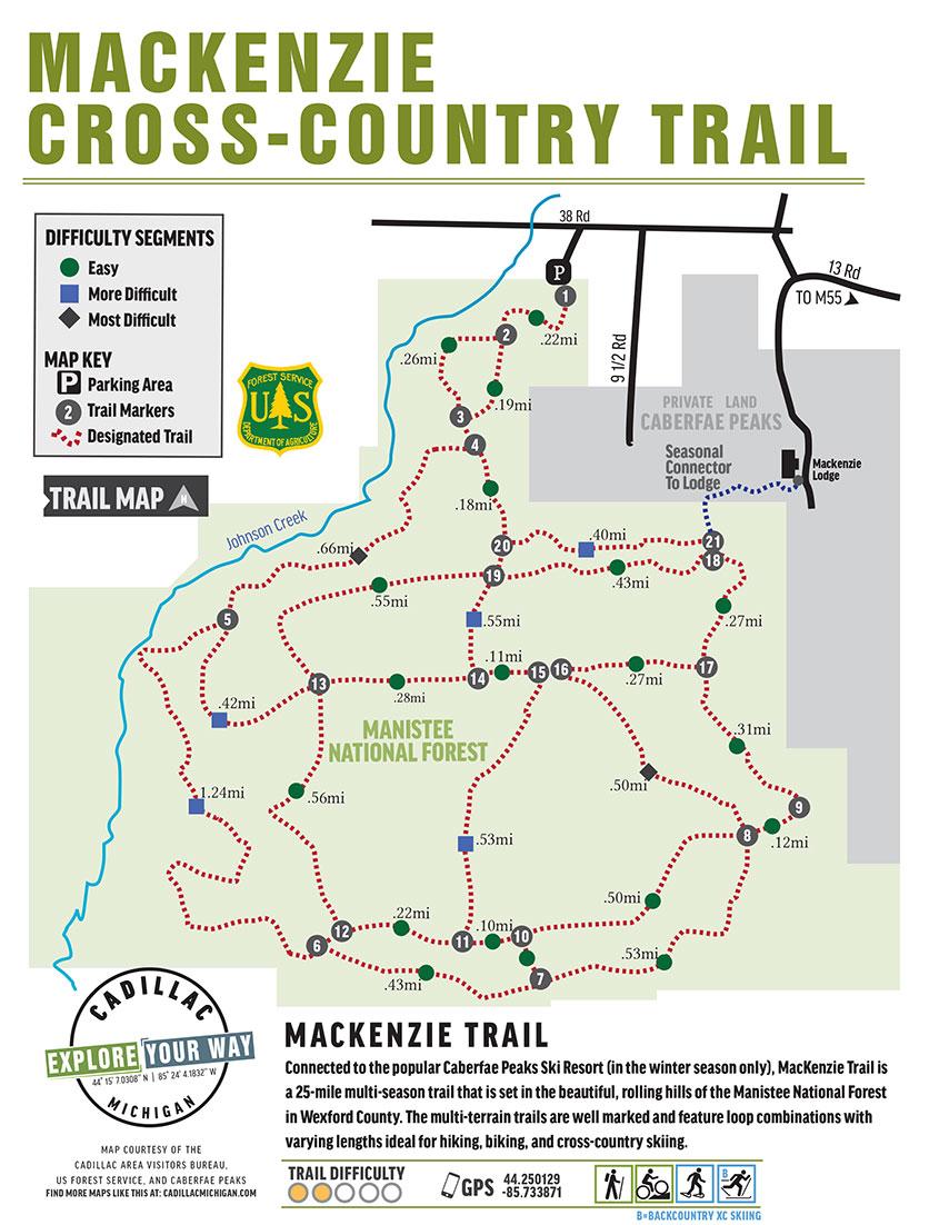 MacKenzie Cross-Country Ski Trail
